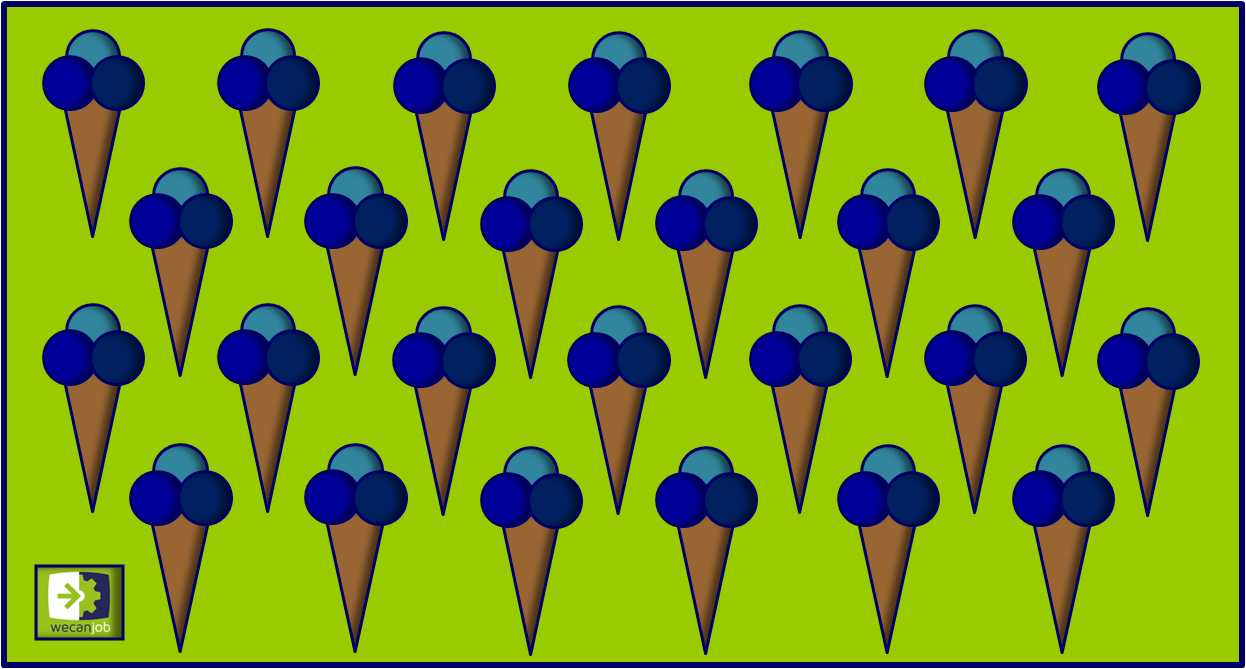Il settore del gelato in Italia e in Europa