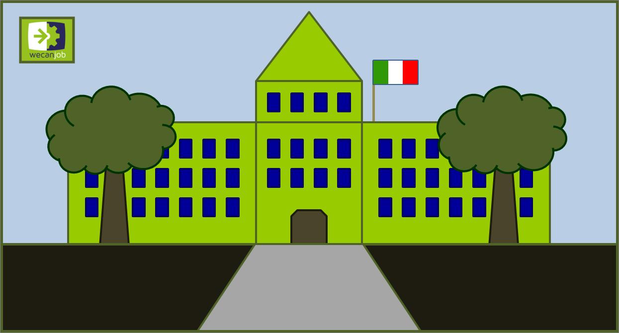 La dispersione scolastica in Italia ed Europa