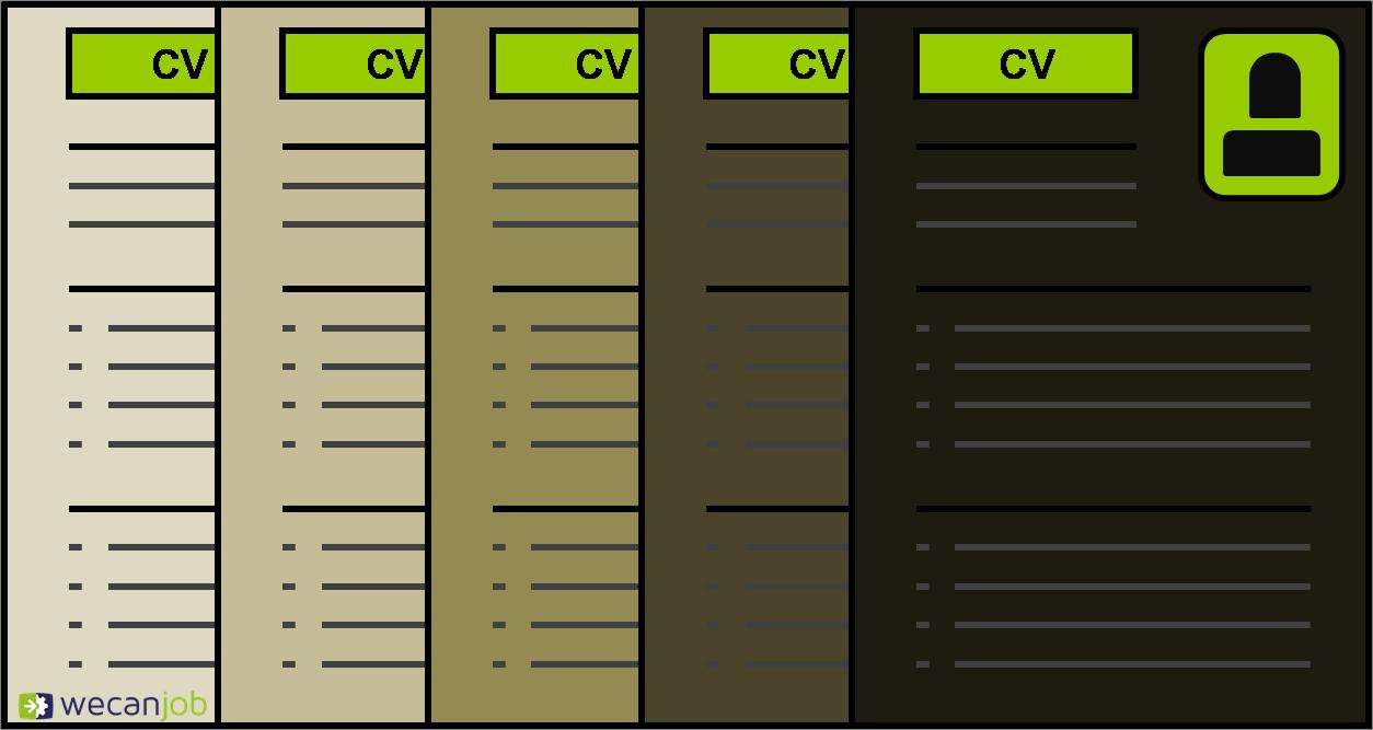 I dati anagrafici: come inserirli nel cv