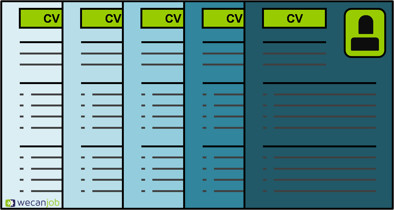 Come scrivere le competenze tecniche, linguistiche e relazionali in un curriculum