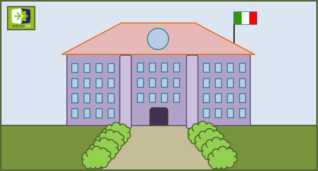 Come scegliere la scuola superiore - Licei