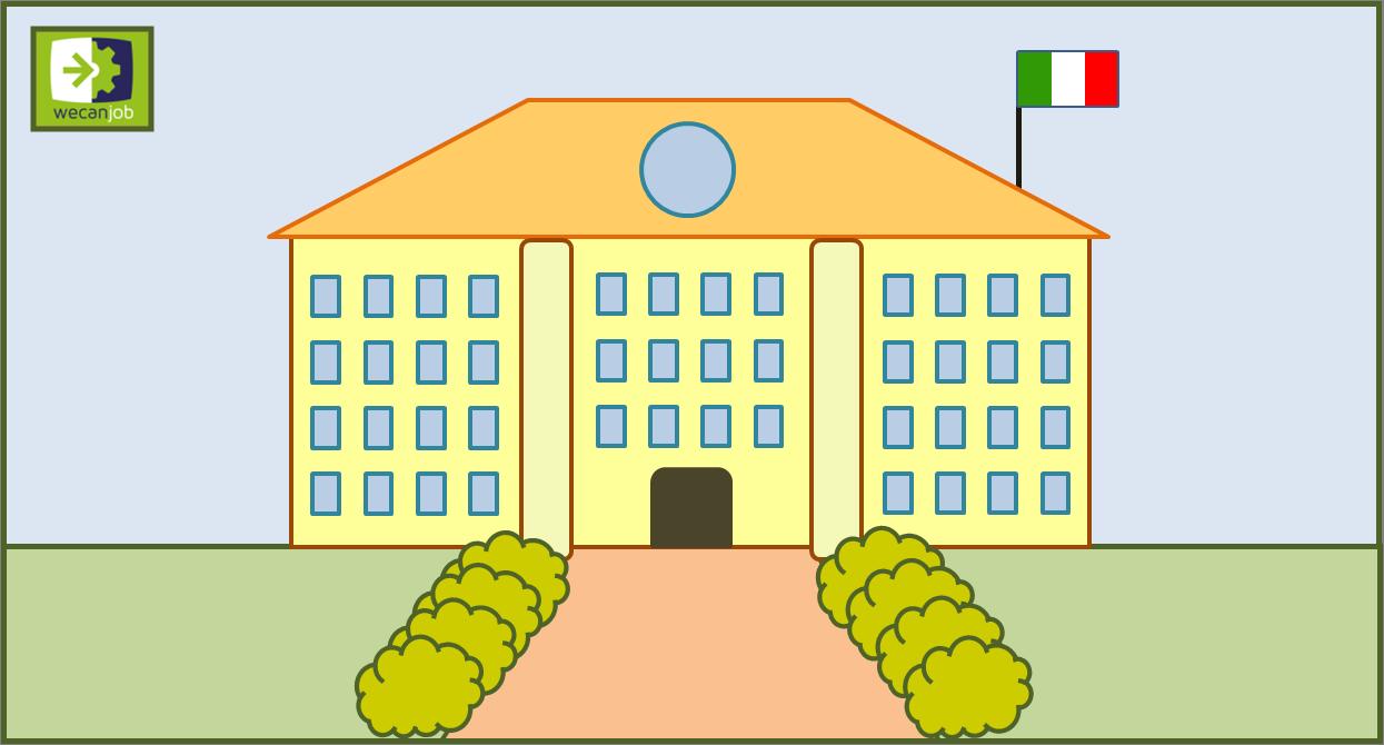 Come scegliere la scuola superiore - Istituti Professionali