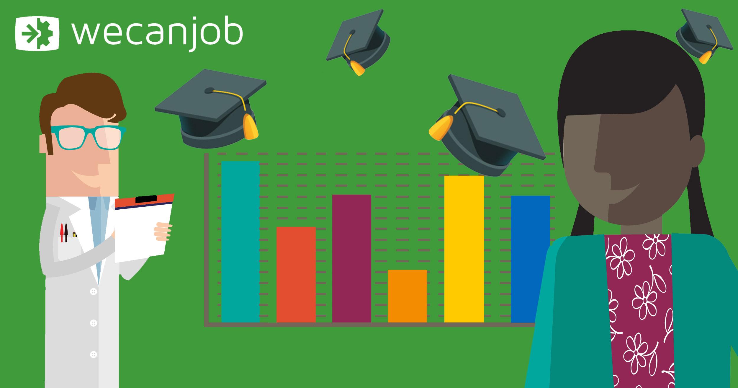 Quali sono le lauree per trovare lavoro e guadagnare di più?