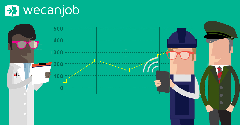 Le professioni più ricercate dalle aziende e meglio pagate