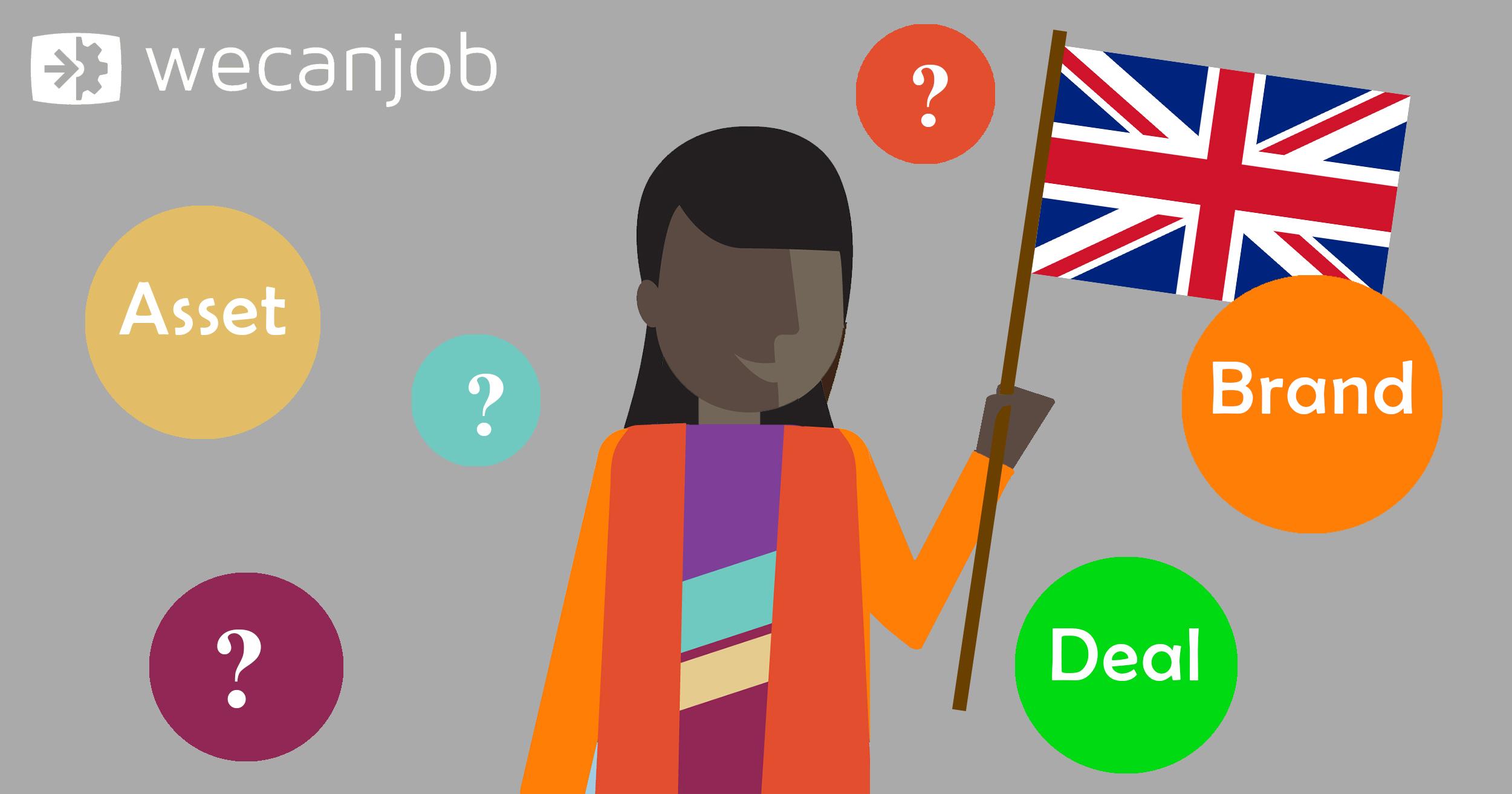 Business English - Attori economici, attività e aree aziendali, luoghi