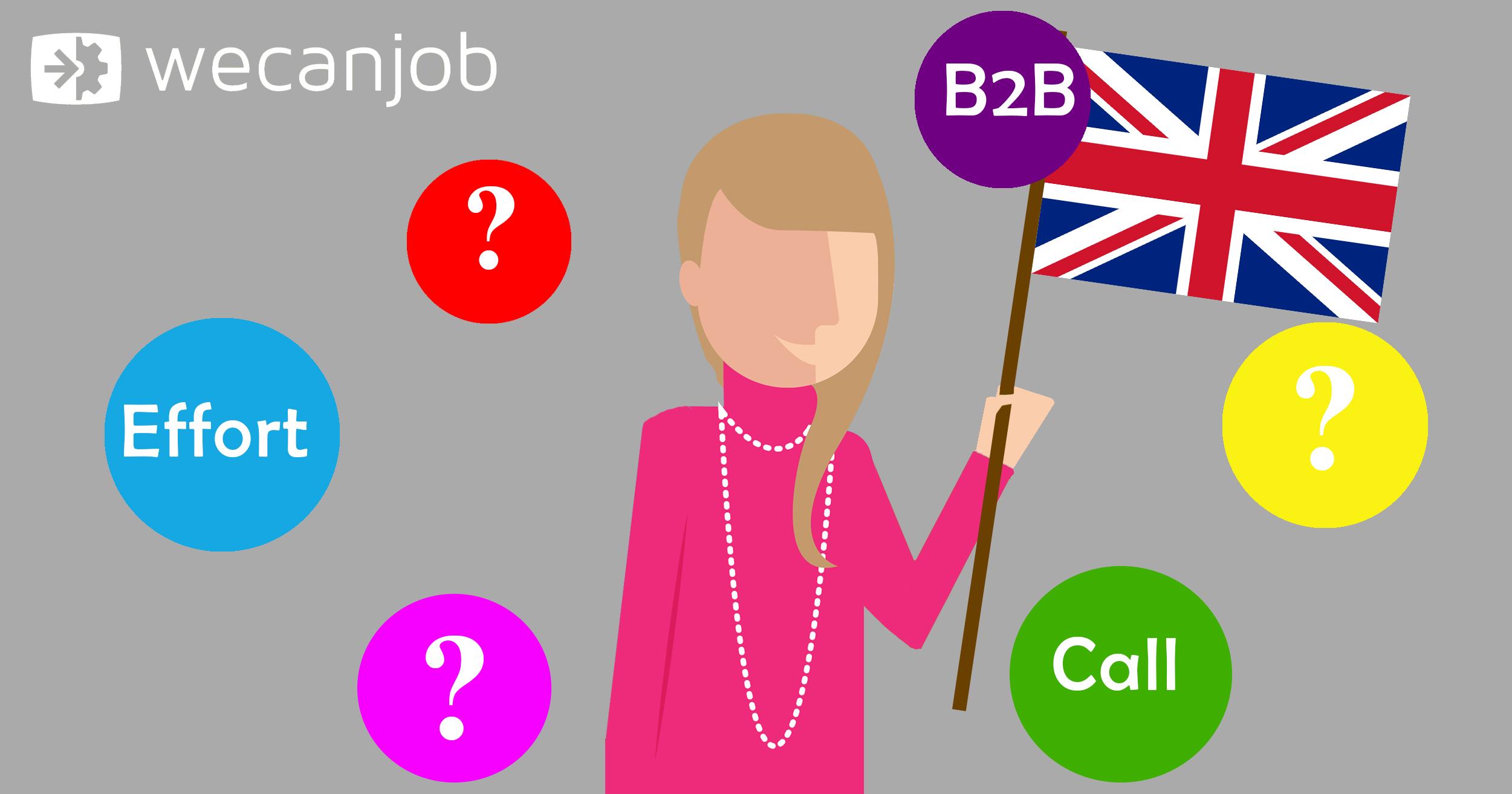 Business English, un piccolo dizionario di Inglese professionale