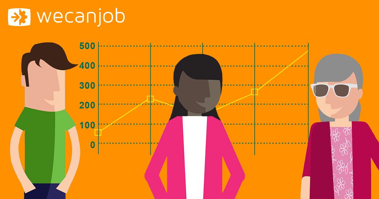 La felicità in azienda: i benefici del Diversity management