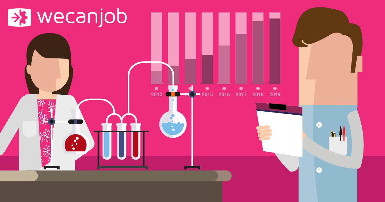 PhD: la condizione occupazionale dei Dottori di ricerca in Italia