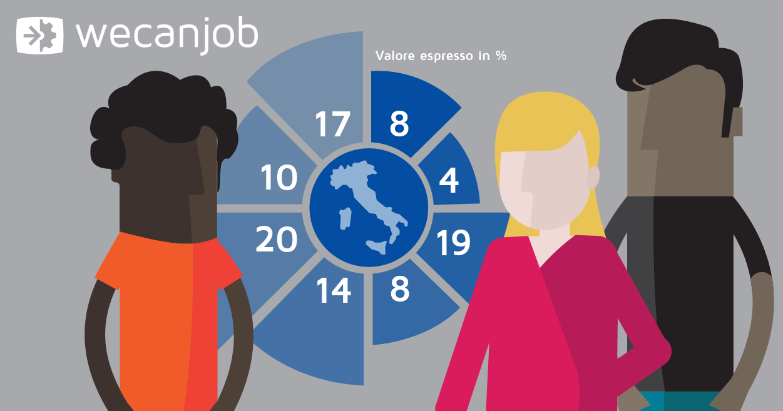 Lavoratori stranieri in Italia: i dati su settori, profili e soddisfazione